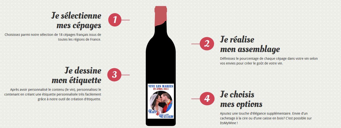 It's my Wine, je conçois et personnalise une bouteille de vin