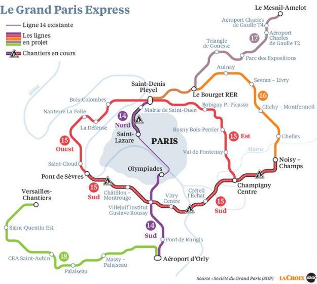 Réseau métro rer Grand Paris Express